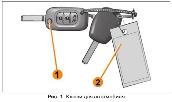 Ключи для автомобиля Лада Веста