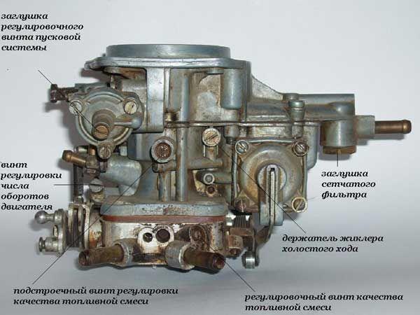 Модель карбюратора Weber