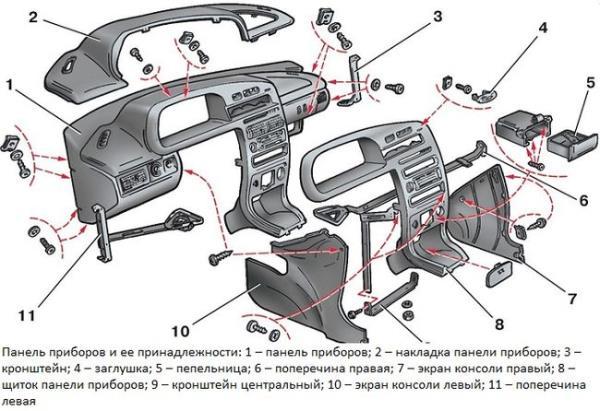 Как устроена панель приборов ВАЗ 2114