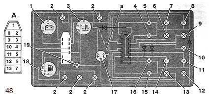 Стандартная комбинация приборов и схема ее соединений (вид сзади)