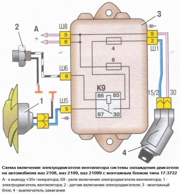 Схемавключения вентилятора Лада Самара