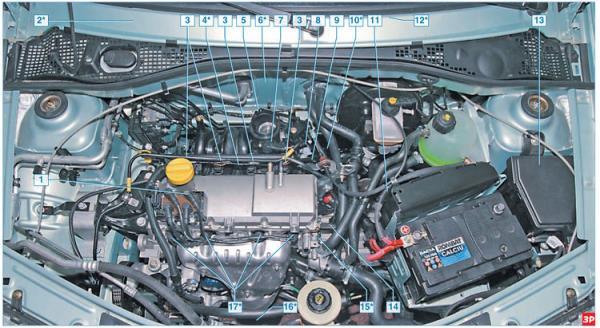 Элементы электронной системы управления двигателем 1,6 (8V) Lada Largus