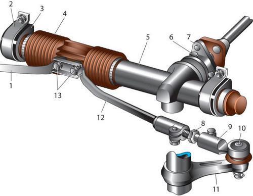 Устройство рулевого механизма ВАЗ 2110