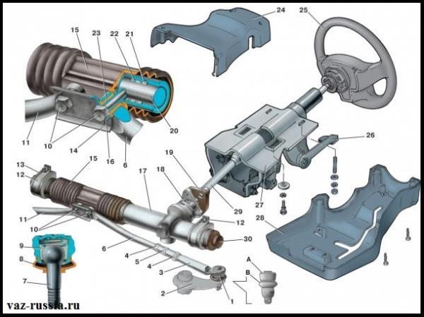 На фото изображена схема рулевого механизма