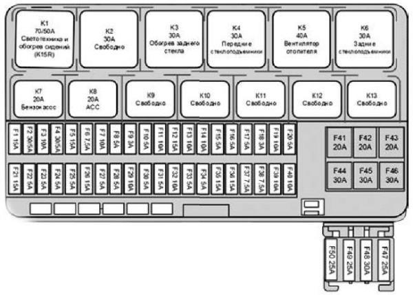 Схема реле и предохранителей Лада Веста