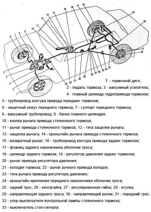 схема тормозной системы ваз 2106