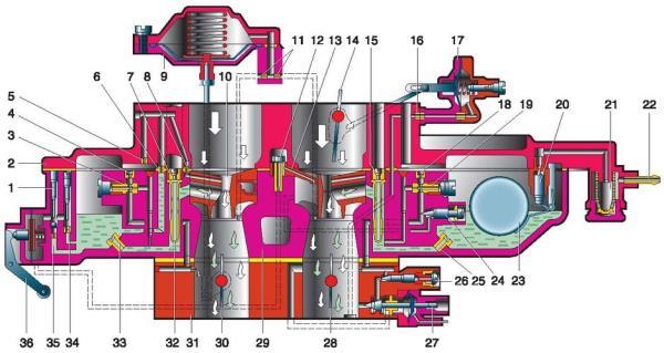 Схема карбюратора «ОЗОН»