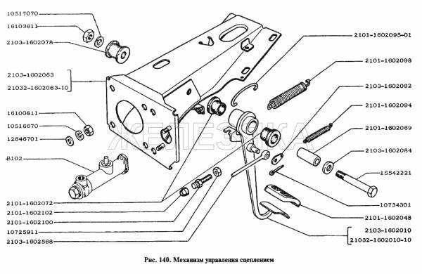 Сцепление ВАЗ 21053
