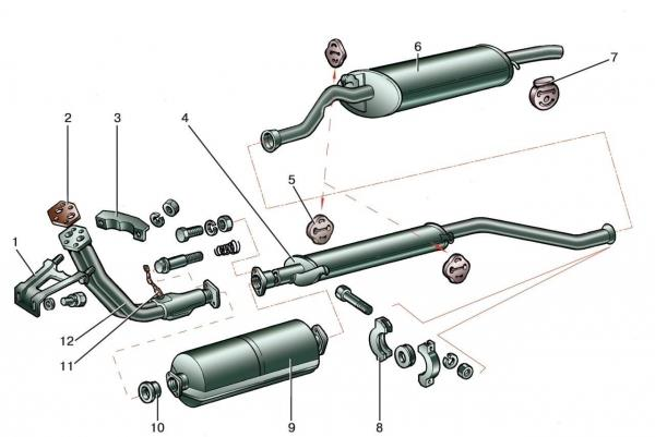 Основные компоненты и крепежи
