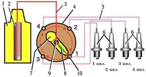 электрическая цепь высокого напряжения