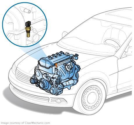 Замена охлаждающей жидкости ВАЗ 21074 инжектор