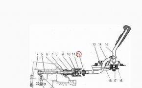 Регулировка кулисы на автомобиле ВАЗ 2112, ВАЗ 2111, ВАЗ 2110