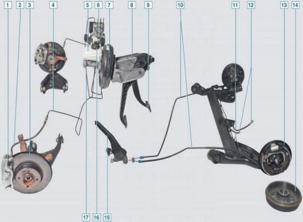 Устройство тормозной системы Лады Икс Рей