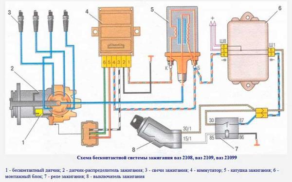 Регулировка зажигания ВАЗ 2107
