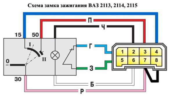 Схема подключения замка зажигания на ВАЗ-2113, 2114 и 2115