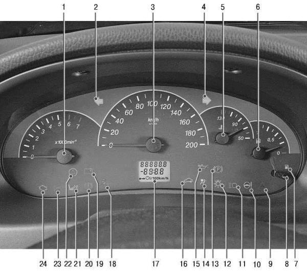 Почему не работает панель приборов на приоре