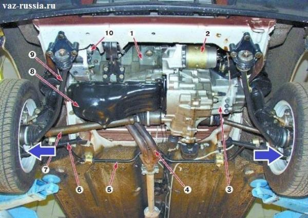 Расположение шаровых опор в Передне Приводных автомобилях