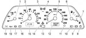 индикатор-приборов-ваз-21214
