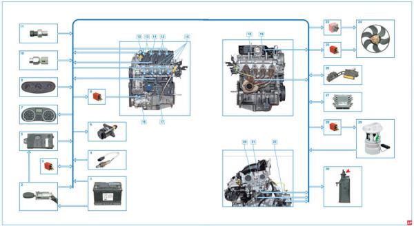 Схема электронной системы управления двигателем 1,6 (16V) Lada Largus