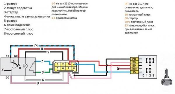 Замок зажигания ВАЗ 2110. Проверка, замена и ремонт