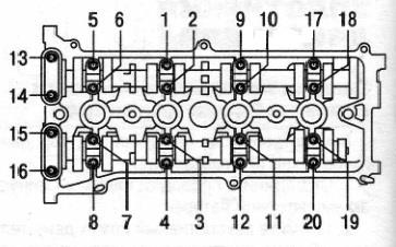 Последовательность выкручивания болтов головки блока цилиндров Toyota RAV4