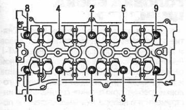 Последовательность затяжки болтов головки блока цилиндров двигателя Toyota RAV4
