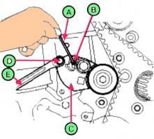 Снятие и установка ремня ГРМ дизеля D4EA