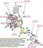 Привод газораспределительного механизма дизеля D4EA