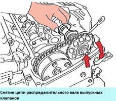 Замена распределительных валов двигателя 2AZ-FE Toyota Camry