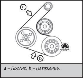 Генератор, приводной ремень Тойота Королла 150: замена