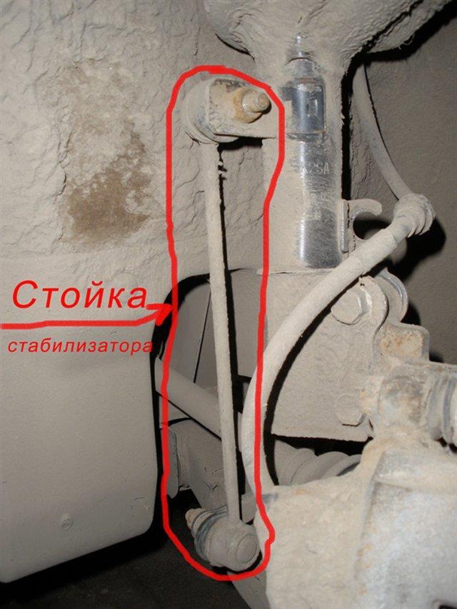 где расположена передняя стойка стабилизатора