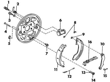 Монтажная схема задних барабанных тормозов. Большая стрелка указывает на переднюю